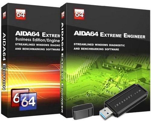 Portable AIDA64 Extreme / Business / Engineer / Network Audit 5.97.4600 Final